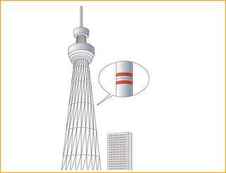 电波发射塔焊接预热用