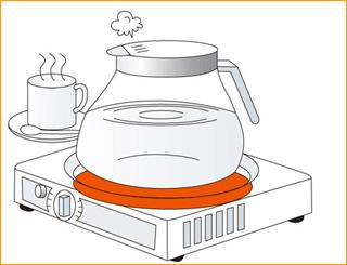 咖啡保温热垫用