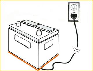 湿电池保温用
