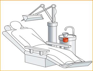 牙科机械上温水保温用